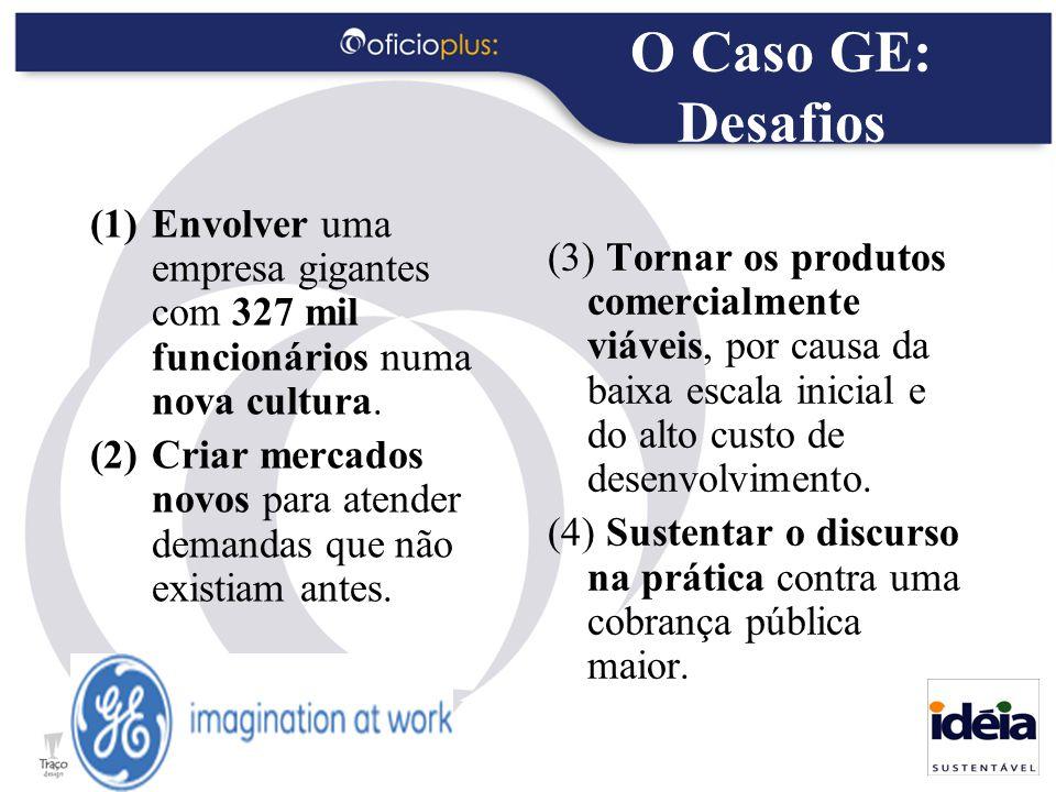 O Caso GE: Desafios (1)Envolver uma empresa gigantes com 327 mil funcionários numa nova cultura. (2)Criar mercados novos para atender demandas que não