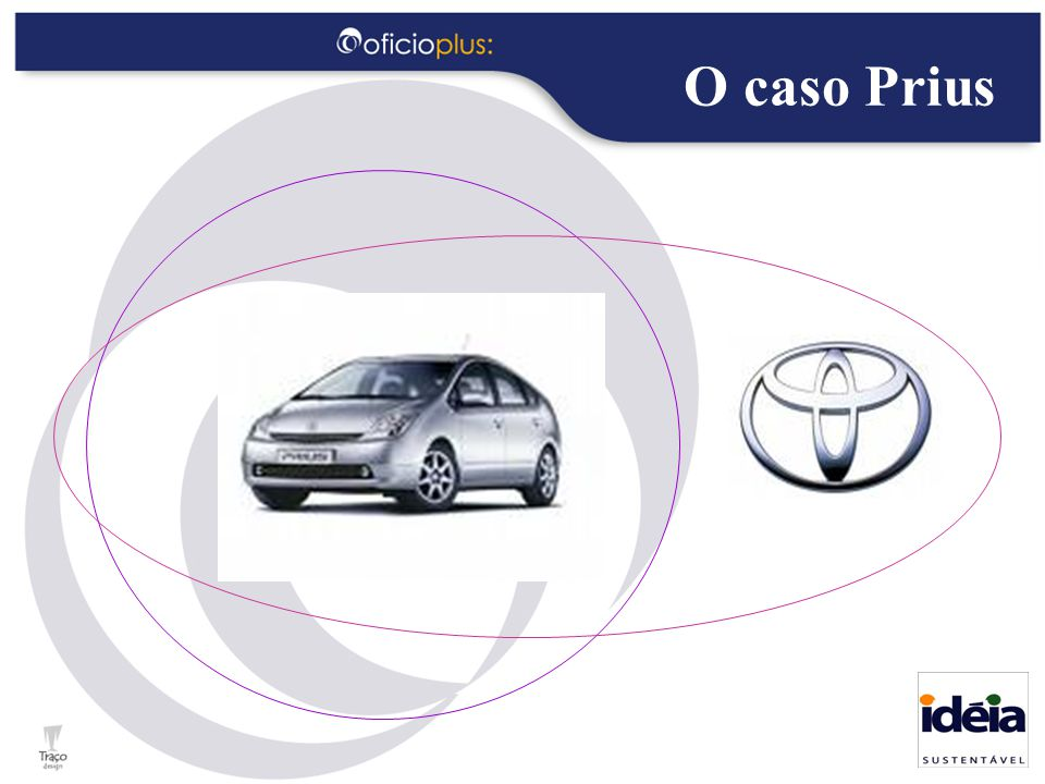 O caso Prius