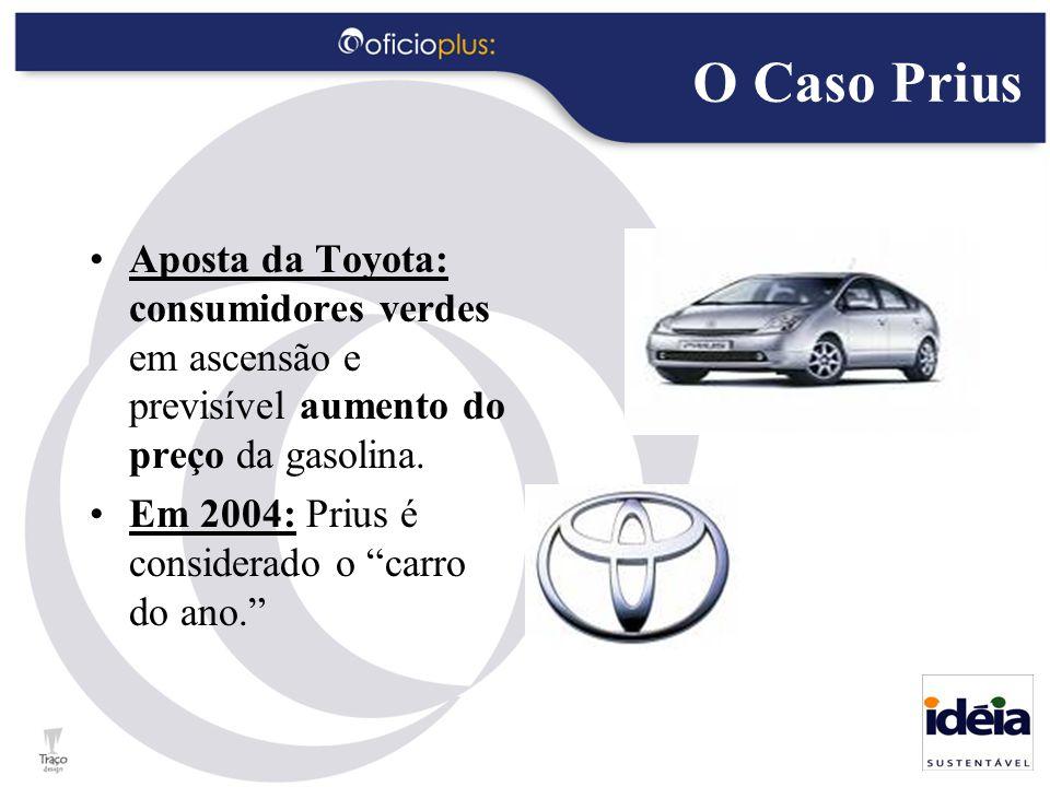"""O Caso Prius Aposta da Toyota: consumidores verdes em ascensão e previsível aumento do preço da gasolina. Em 2004: Prius é considerado o """"carro do ano"""