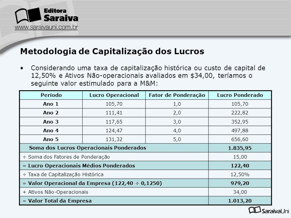 Metodologia de Capitalização dos Lucros Considerando uma taxa de capitalização histórica ou custo de capital de 12,50% e Ativos Não-operacionais avali