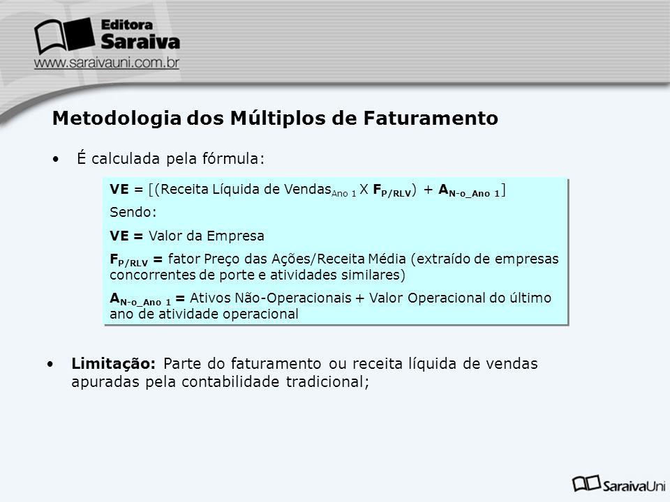 Metodologia dos Múltiplos de Faturamento É calculada pela fórmula: VE = [(Receita Líquida de Vendas Ano 1 X F P/RLV ) + A N-o_Ano 1 ] Sendo: VE = Valo