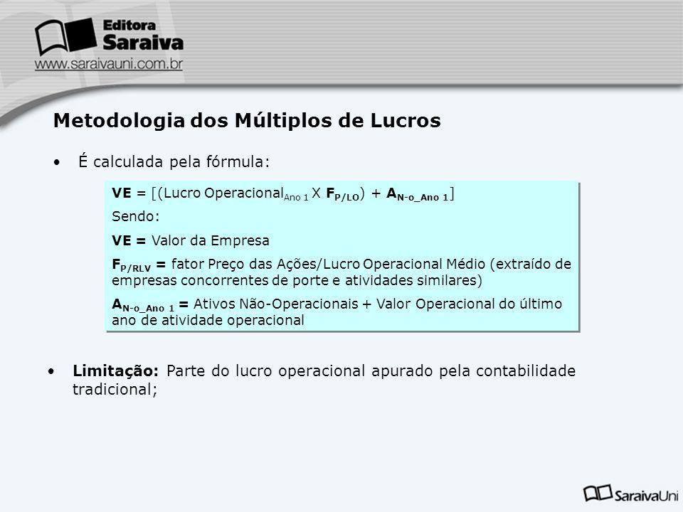 Metodologia dos Múltiplos de Lucros É calculada pela fórmula: VE = [(Lucro Operacional Ano 1 X F P/LO ) + A N-o_Ano 1 ] Sendo: VE = Valor da Empresa F