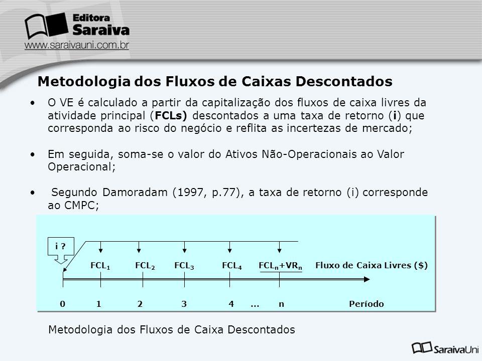 Metodologia dos Fluxos de Caixas Descontados O VE é calculado a partir da capitalização dos fluxos de caixa livres da atividade principal (FCLs) desco