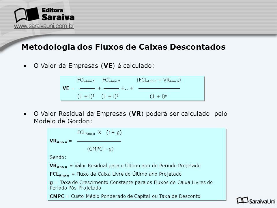 O Valor da Empresas (VE) é calculado: FCL Ano 1 FCL Ano 2 (FCL Ano n + VR Ano n ) VE = + +...+ (1 + i) 1 (1 + i) 2 (1 + i) n FCL Ano 1 FCL Ano 2 (FCL