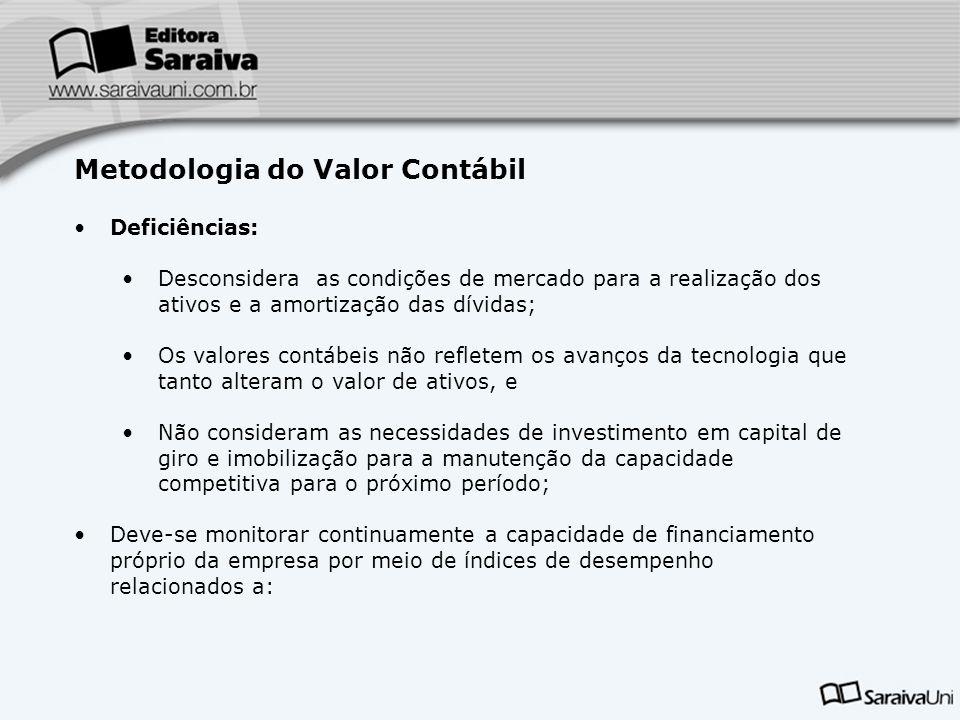 Metodologia do Valor Contábil Deficiências: Desconsidera as condições de mercado para a realização dos ativos e a amortização das dívidas; Os valores