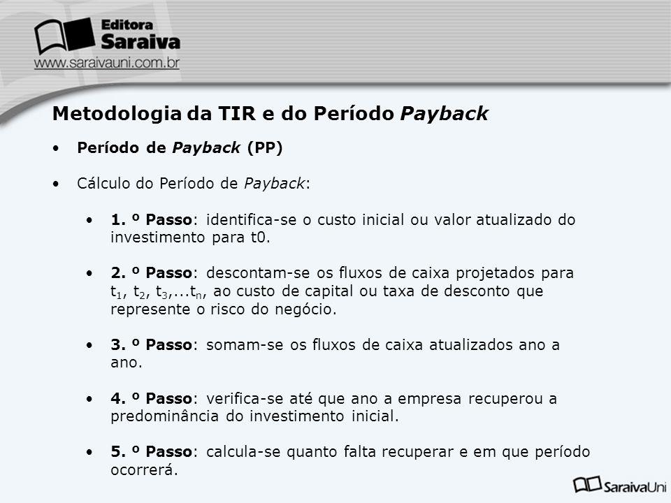 Metodologia da TIR e do Período Payback Período de Payback (PP) Cálculo do Período de Payback: 1. º Passo: identifica-se o custo inicial ou valor atua
