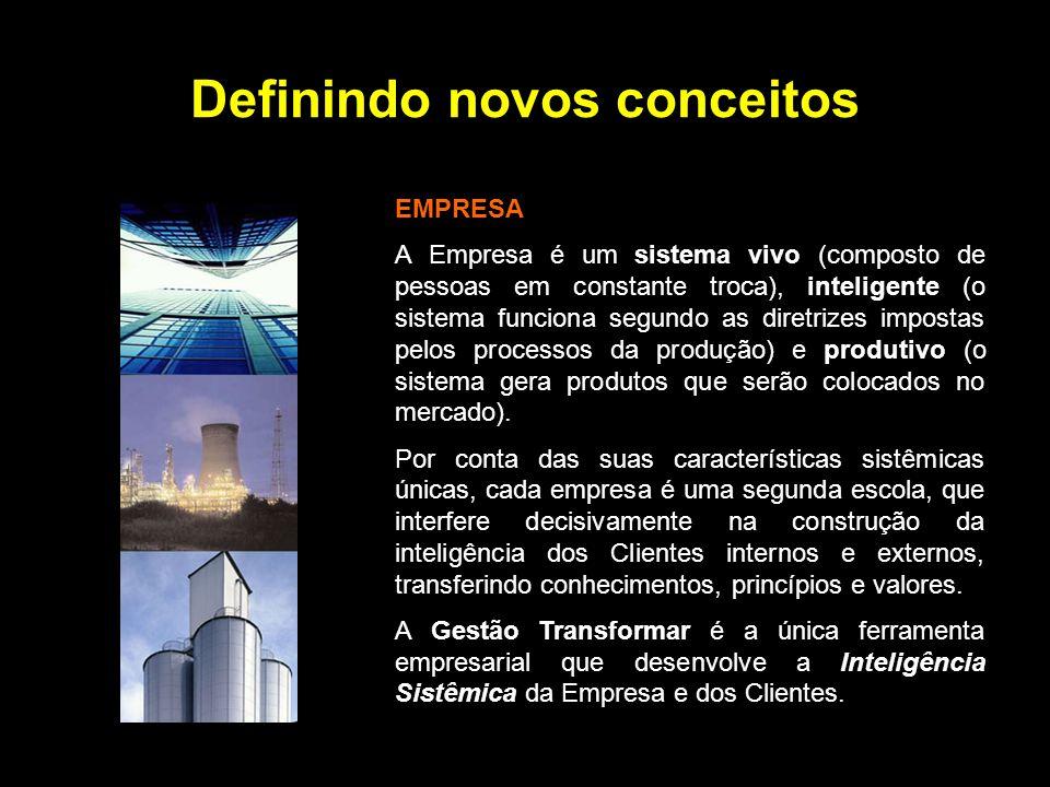 Definindo novos conceitos EMPRESA A Empresa é um sistema vivo (composto de pessoas em constante troca), inteligente (o sistema funciona segundo as dir