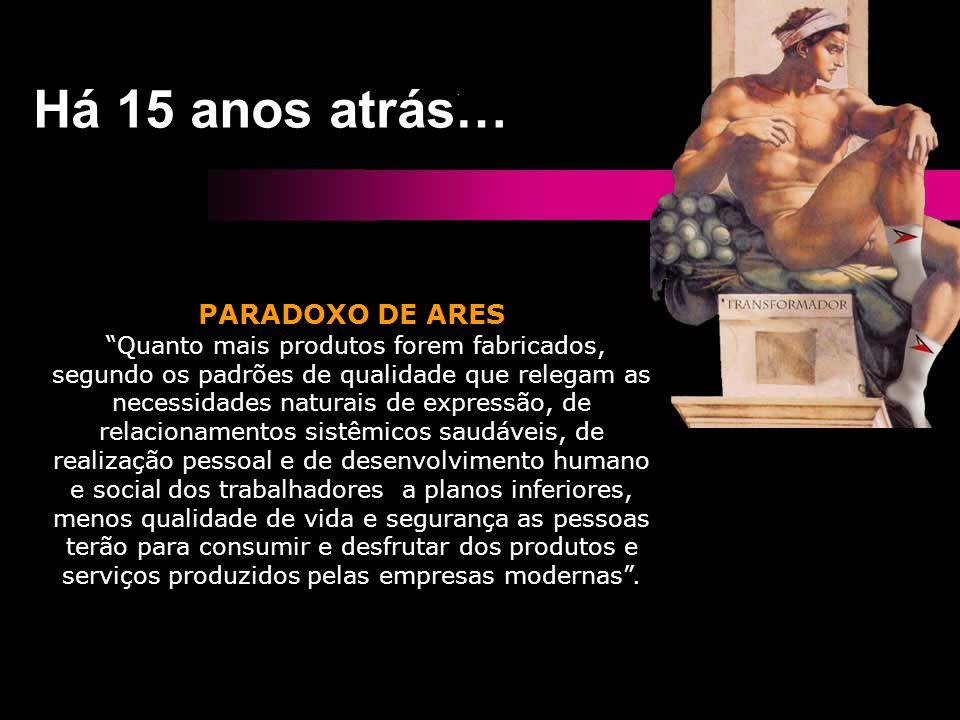 """Há 15 anos atrás… PARADOXO DE ARES """"Quanto mais produtos forem fabricados, segundo os padrões de qualidade que relegam as necessidades naturais de exp"""