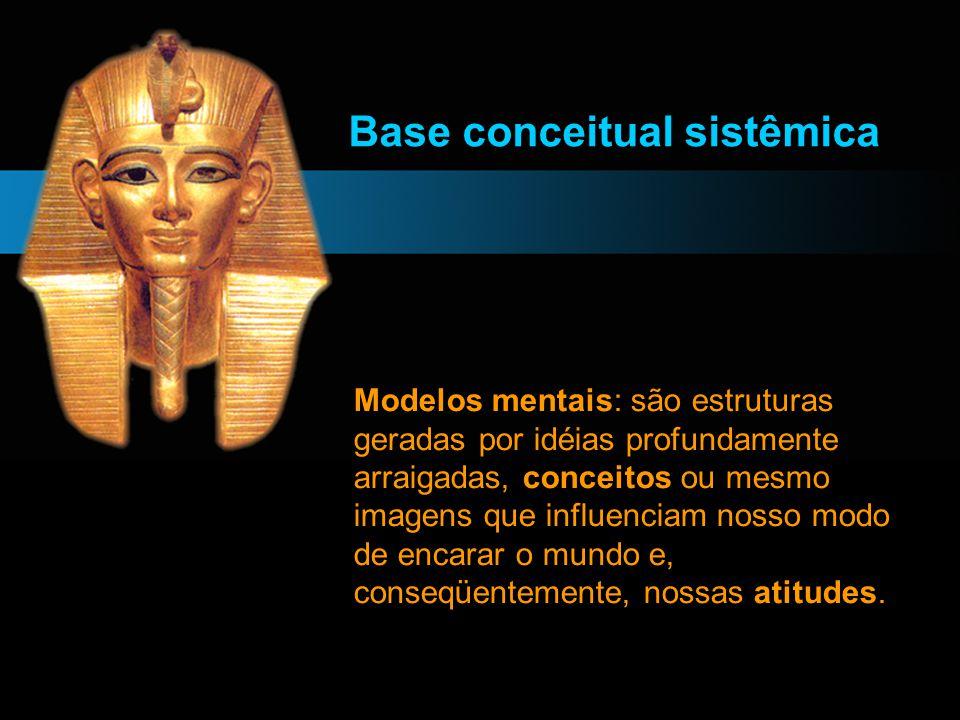 Base conceitual sistêmica Modelos mentais: são estruturas geradas por idéias profundamente arraigadas, conceitos ou mesmo imagens que influenciam noss