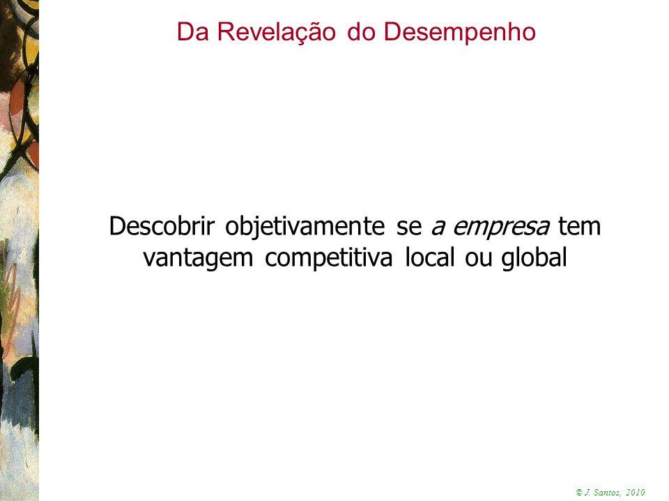 © J. Santos, 2010 Descobrir objetivamente se a empresa tem vantagem competitiva local ou global Da Revelação do Desempenho