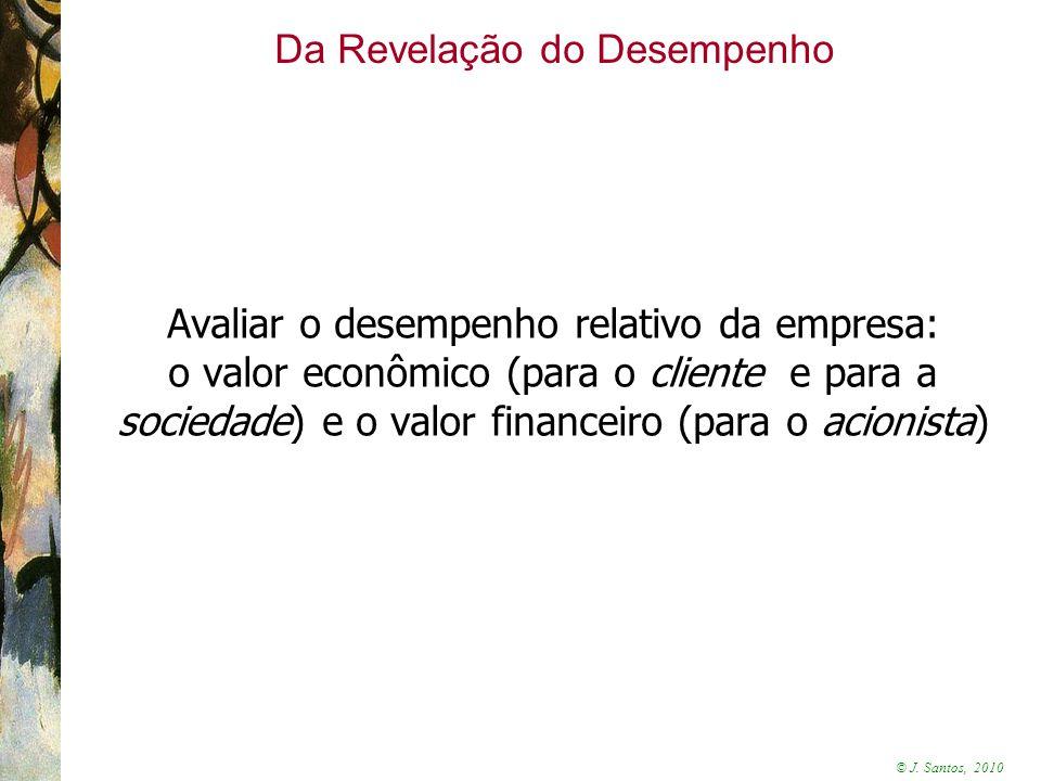 © J. Santos, 2010 Avaliar o desempenho relativo da empresa: o valor econômico (para o cliente e para a sociedade) e o valor financeiro (para o acionis