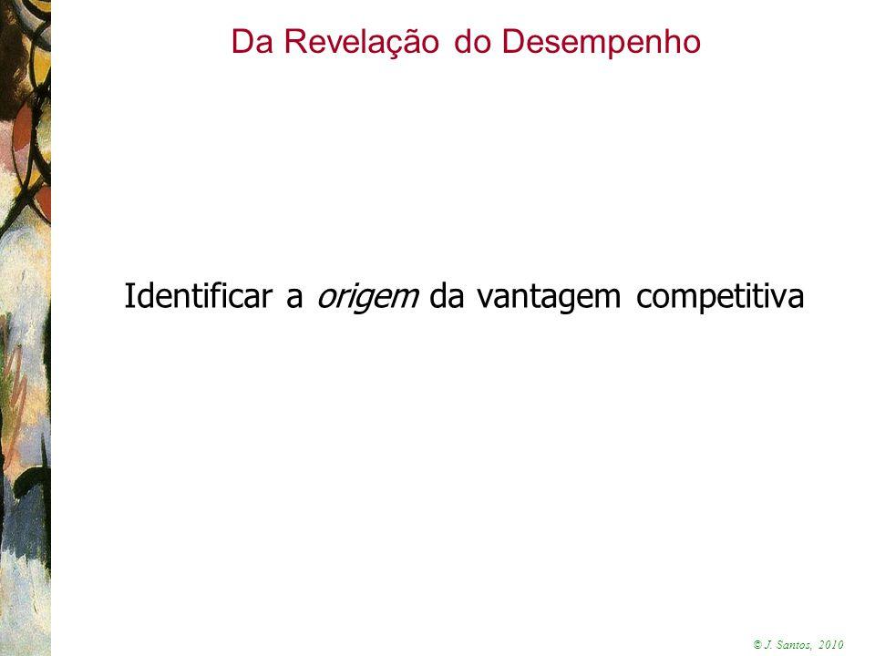 © J. Santos, 2010 Identificar a origem da vantagem competitiva Da Revelação do Desempenho