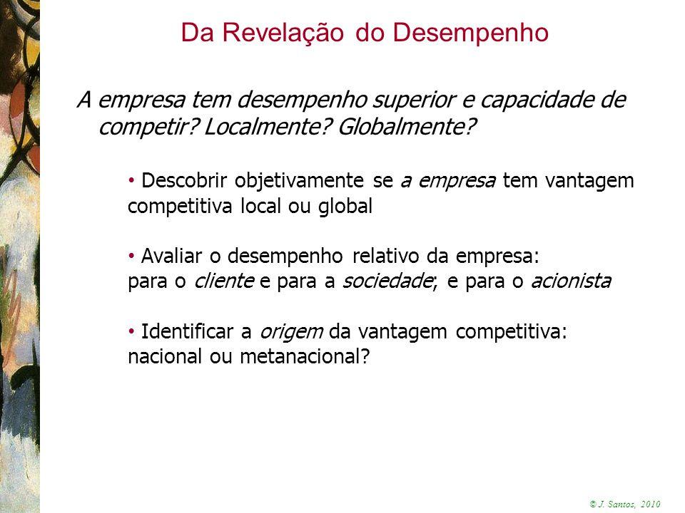 © J. Santos, 2010 Da Revelação do Desempenho A empresa tem desempenho superior e capacidade de competir? Localmente? Globalmente? Descobrir objetivame