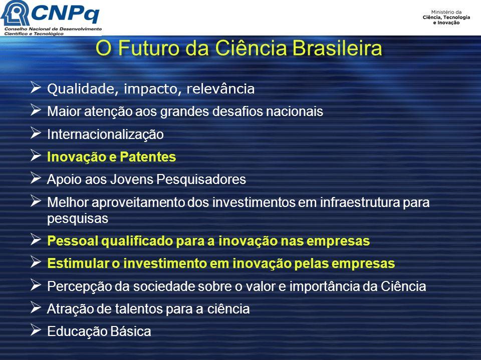 O Futuro da Ciência Brasileira  Qualidade, impacto, relevância  Maior atenção aos grandes desafios nacionais  Internacionalização  Inovação e Pate