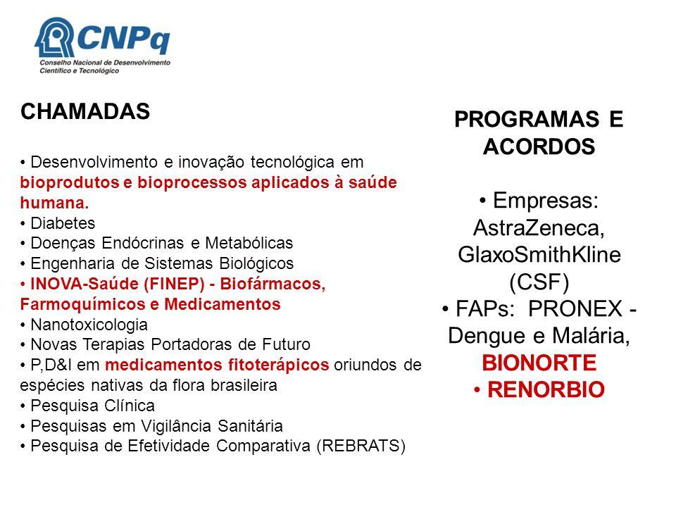 CHAMADAS Desenvolvimento e inovação tecnológica em bioprodutos e bioprocessos aplicados à saúde humana. Diabetes Doenças Endócrinas e Metabólicas Enge