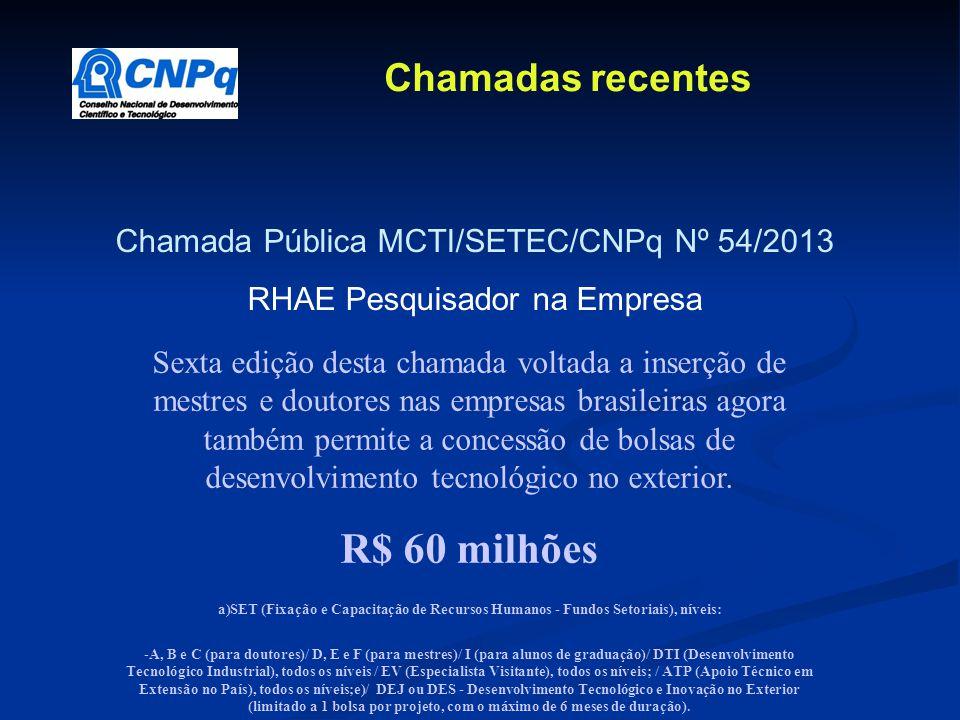 Chamadas recentes Chamada Pública MCTI/SETEC/CNPq Nº 54/2013 RHAE Pesquisador na Empresa Sexta edição desta chamada voltada a inserção de mestres e do