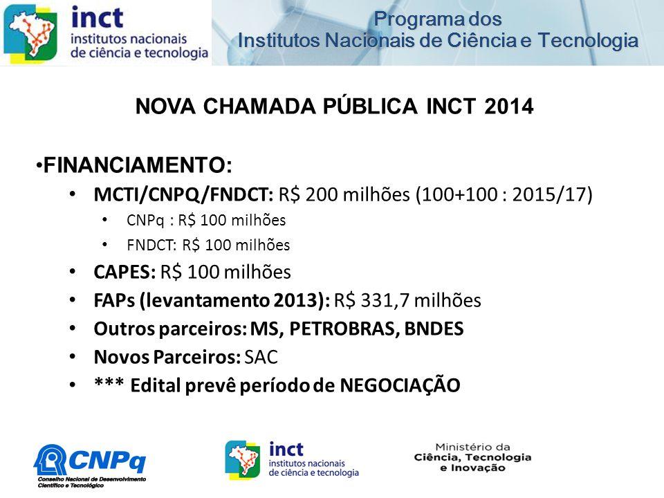 NOVA CHAMADA PÚBLICA INCT 2014 Duração: 4 anos + 2 anos, mediante avaliação Faixas: (A) até 4 milhões e (B) até 10 milhões Lançamento do Edital: Maio de 2014 Inscrições: 90 dias para apresentação das propostas Julgamento: 180 dias para Avaliação/Negociação Anúncio dos Resultados: Jan/Fev de 2015 Contratações: à partir de Março de 2015 Programa dos Institutos Nacionais de Ciência e Tecnologia