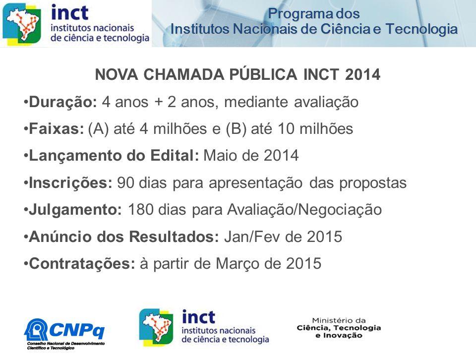 NOVA CHAMADA PÚBLICA INCT 2014 Duração: 4 anos + 2 anos, mediante avaliação Faixas: (A) até 4 milhões e (B) até 10 milhões Lançamento do Edital: Maio