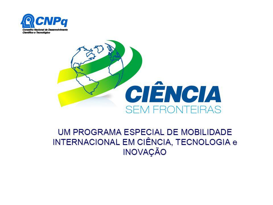 Elevar o Padrão da Produção de Conhecimento Infraestrutura RH Inovação Fomento Sistema Nacional de C,T&I Agências, marco legal...