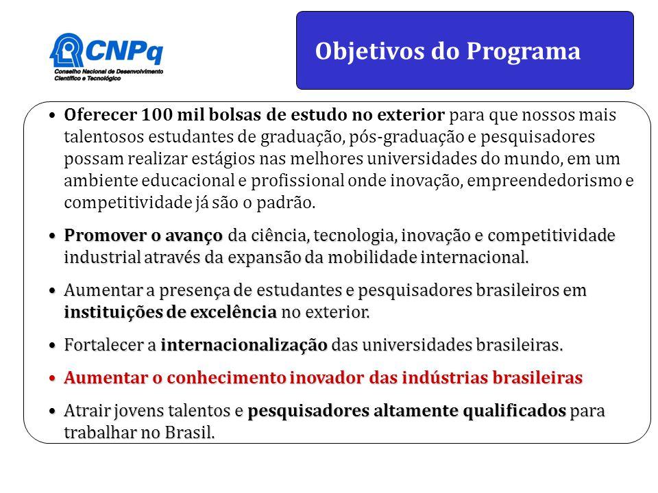 MUITO OBRIGADO! Marcelo Morales Diretor CNPq