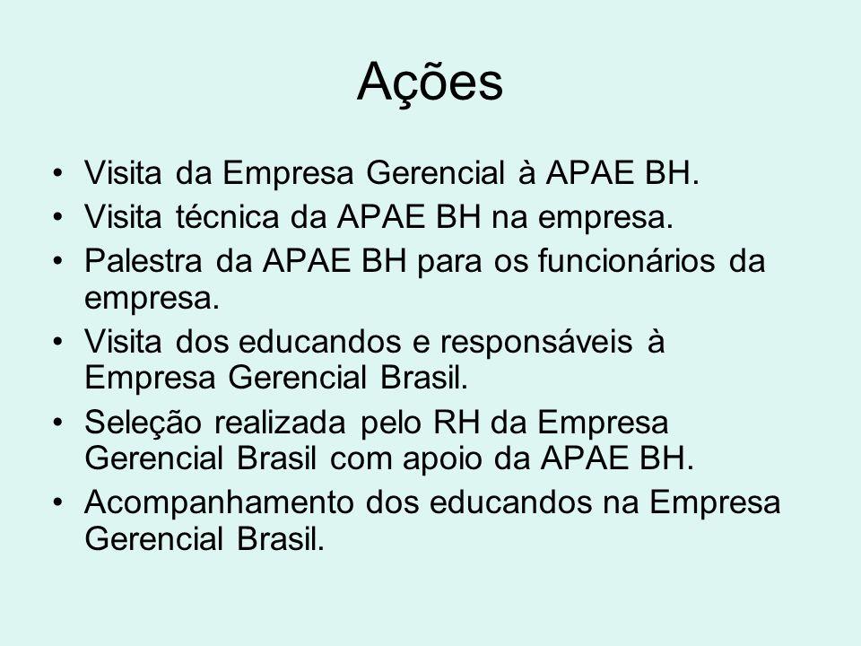 Ações Visita da Empresa Gerencial à APAE BH. Visita técnica da APAE BH na empresa. Palestra da APAE BH para os funcionários da empresa. Visita dos edu