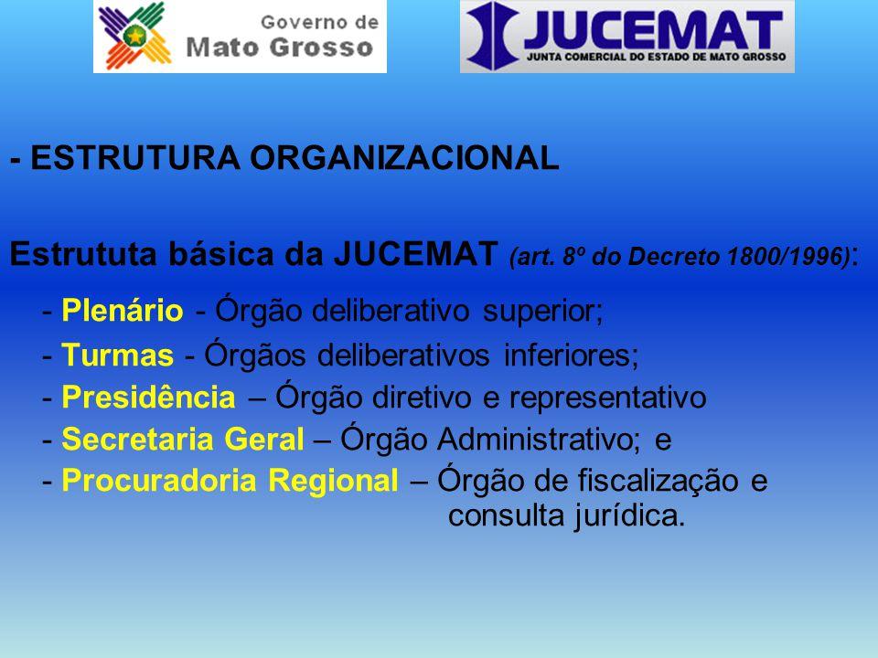 - ESTRUTURA ORGANIZACIONAL Estrututa básica da JUCEMAT (art. 8º do Decreto 1800/1996) : - Plenário - Órgão deliberativo superior; - Turmas - Órgãos de