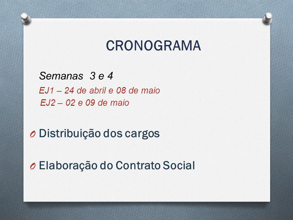 CRONOGRAMA Semanas 3 e 4 EJ1 – 24 de abril e 08 de maio EJ2 – 02 e 09 de maio O Distribuição dos cargos O Elaboração do Contrato Social