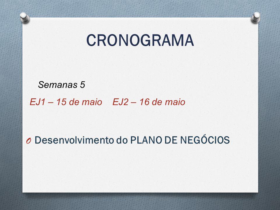 CRONOGRAMA Semanas 5 EJ1 – 15 de maio EJ2 – 16 de maio O Desenvolvimento do PLANO DE NEGÓCIOS