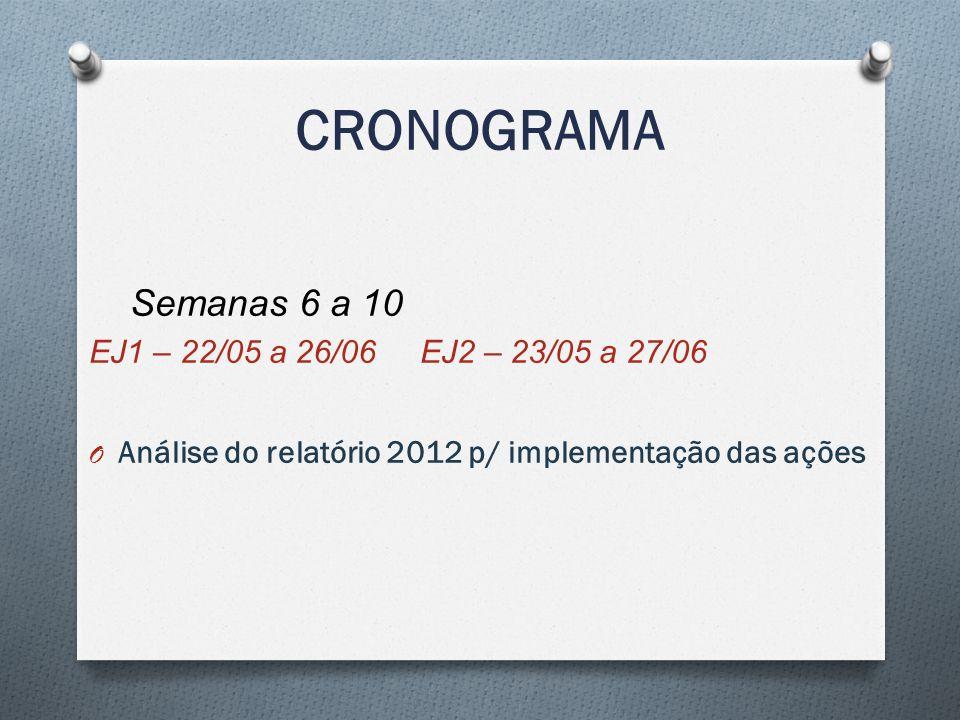 CRONOGRAMA Semanas 6 a 10 EJ1 – 22/05 a 26/06 EJ2 – 23/05 a 27/06 O Análise do relatório 2012 p/ implementação das ações