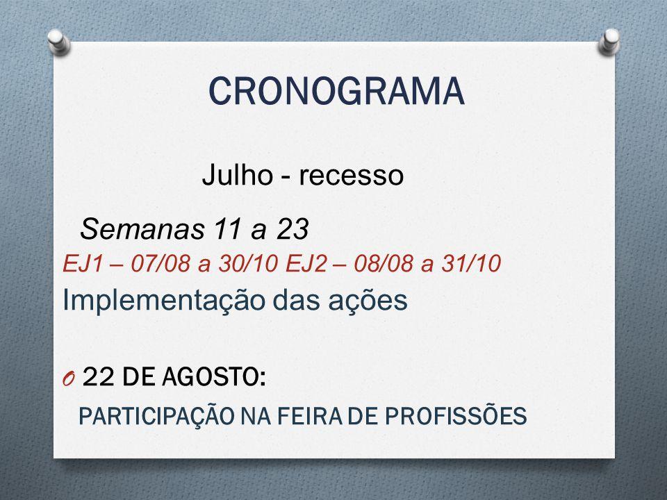 CRONOGRAMA Julho - recesso Semanas 11 a 23 EJ1 – 07/08 a 30/10 EJ2 – 08/08 a 31/10 Implementação das ações O2O22 DE AGOSTO: PARTICIPAÇÃO NA FEIRA DE PROFISSÕES