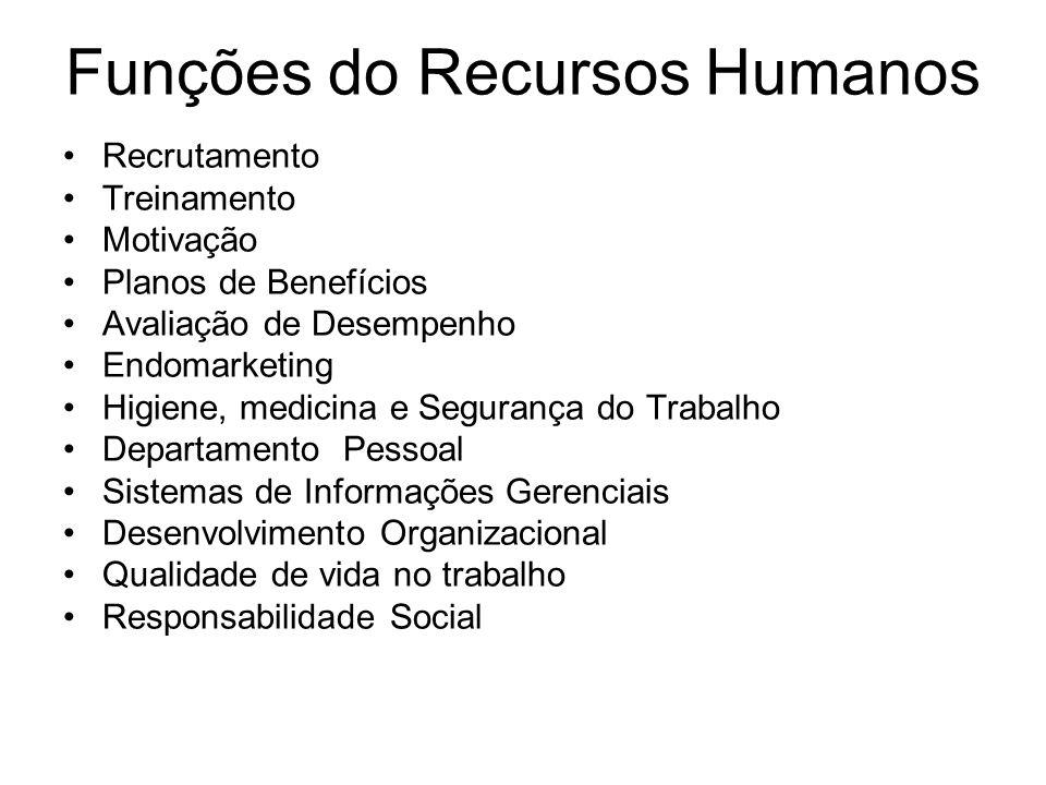 Funções do Recursos Humanos Recrutamento Treinamento Motivação Planos de Benefícios Avaliação de Desempenho Endomarketing Higiene, medicina e Seguranç