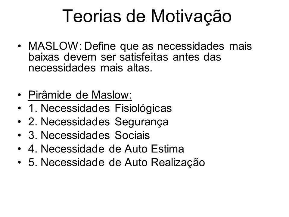 Teorias de Motivação MASLOW: Define que as necessidades mais baixas devem ser satisfeitas antes das necessidades mais altas. Pirâmide de Maslow: 1. Ne