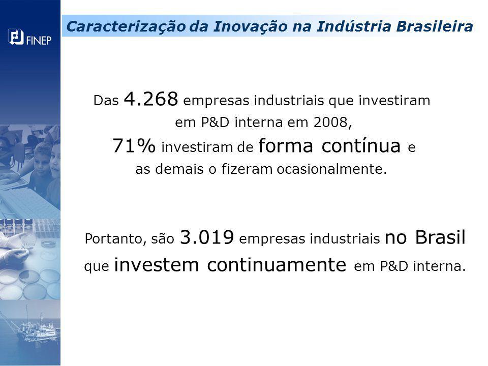 Das 4.268 empresas industriais que investiram em P&D interna em 2008, 71% investiram de forma contínua e as demais o fizeram ocasionalmente. Portanto,