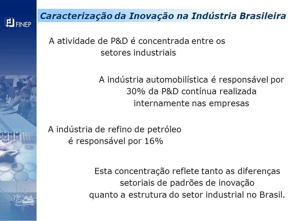 A atividade de P&D é concentrada entre os setores industriais A indústria automobilística é responsável por 30% da P&D contínua realizada internamente