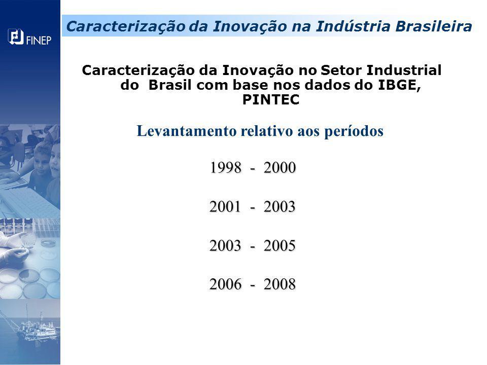 Caracterização da Inovação no Setor Industrial do Brasil com base nos dados do IBGE, PINTEC Caracterização da Inovação na Indústria Brasileira Levanta