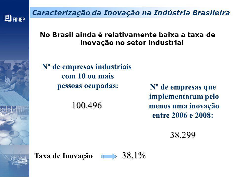 No Brasil ainda é relativamente baixa a taxa de inovação no setor industrial Nº de empresas industriais com 10 ou mais pessoas ocupadas:100.496 Nº de