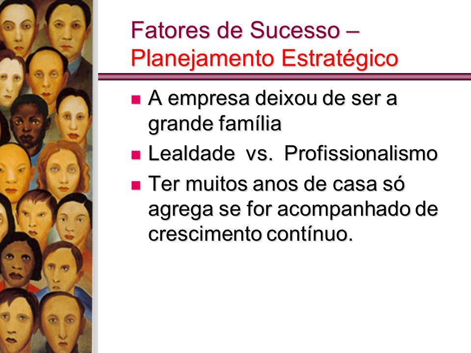Fatores de Sucesso – Planejamento Estratégico A empresa deixou de ser a grande família A empresa deixou de ser a grande família Lealdade vs. Profissio