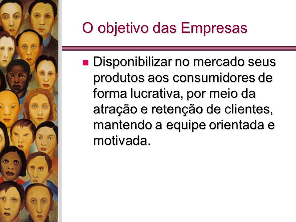 O objetivo das Empresas Disponibilizar no mercado seus produtos aos consumidores de forma lucrativa, por meio da atração e retenção de clientes, mante