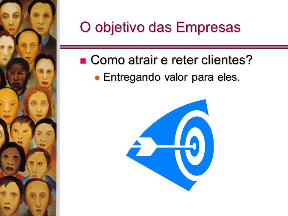 O objetivo das Empresas Como atrair e reter clientes.