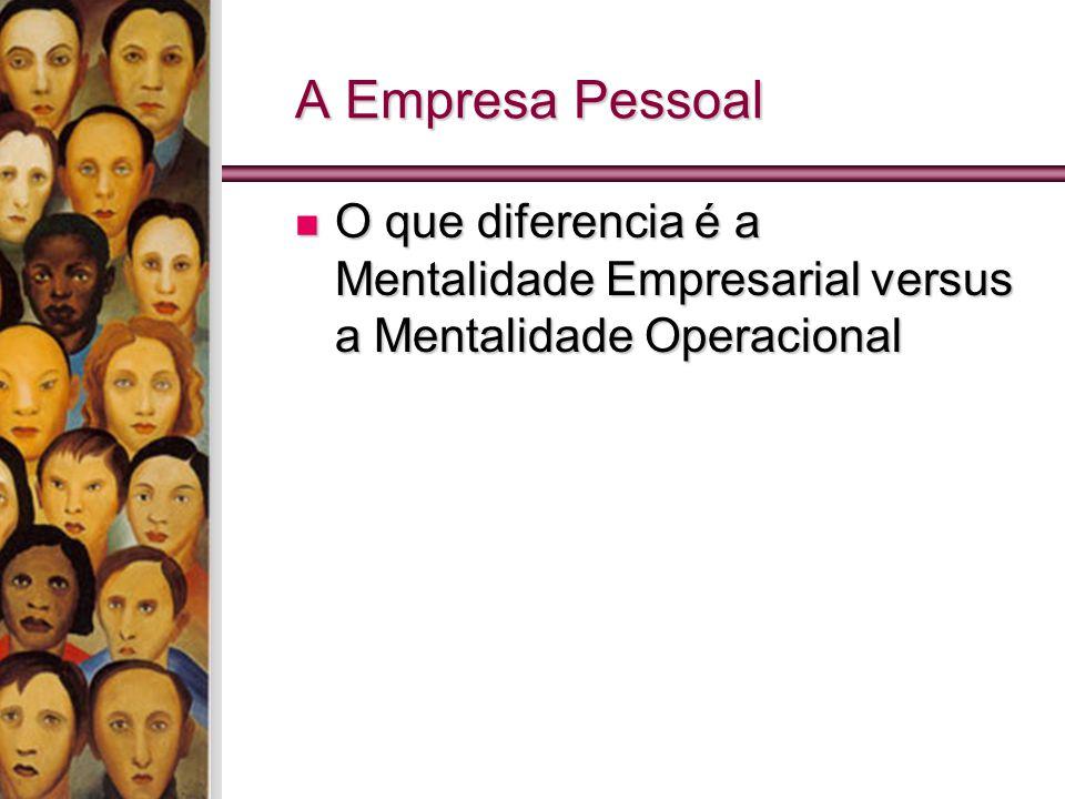 A Empresa Pessoal O que diferencia é a Mentalidade Empresarial versus a Mentalidade Operacional O que diferencia é a Mentalidade Empresarial versus a