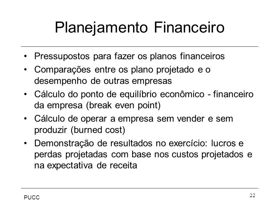 PUCC 22 Planejamento Financeiro Pressupostos para fazer os planos financeiros Comparações entre os plano projetado e o desempenho de outras empresas C