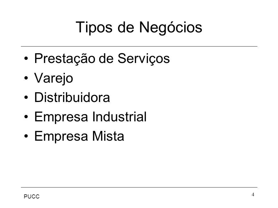 PUCC 4 Tipos de Negócios Prestação de Serviços Varejo Distribuidora Empresa Industrial Empresa Mista