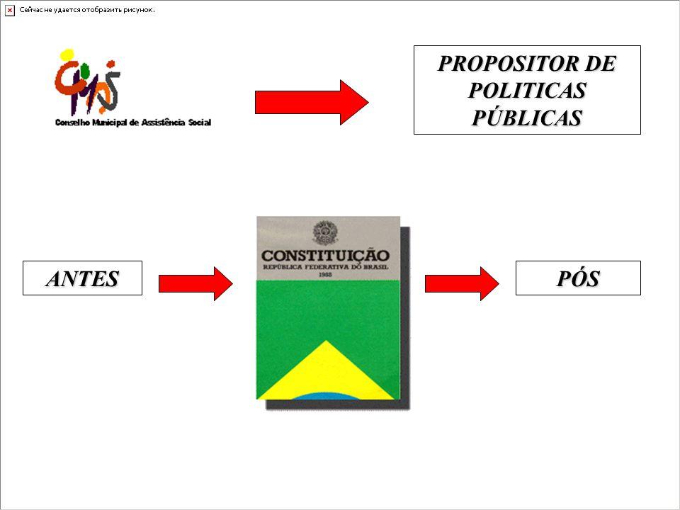 PROPOSITOR DE POLITICAS PÚBLICAS ANTESPÓS