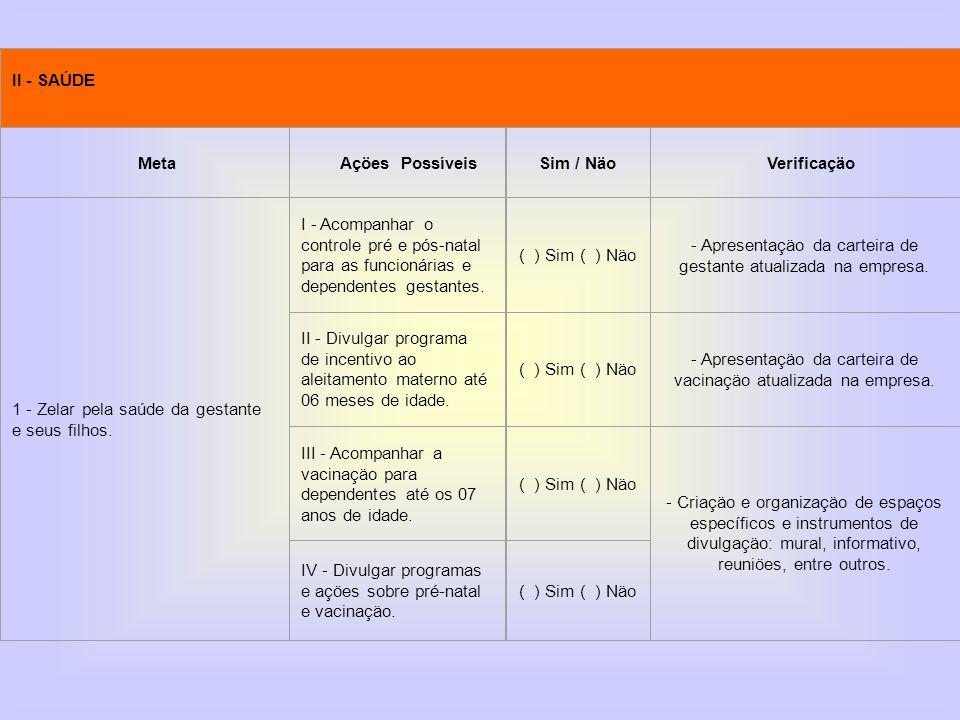 II - SAÚDE Meta Açöes PossíveisSim / Näo Verificaçäo 1 - Zelar pela saúde da gestante e seus filhos.