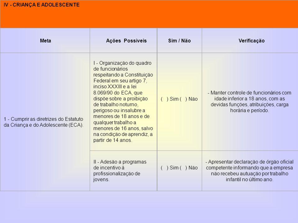 IV - CRIANÇA E ADOLESCENTE Meta Açöes PossíveisSim / Näo Verificaçäo 1 - Cumprir as diretrizes do Estatuto da Criança e do Adolescente (ECA).