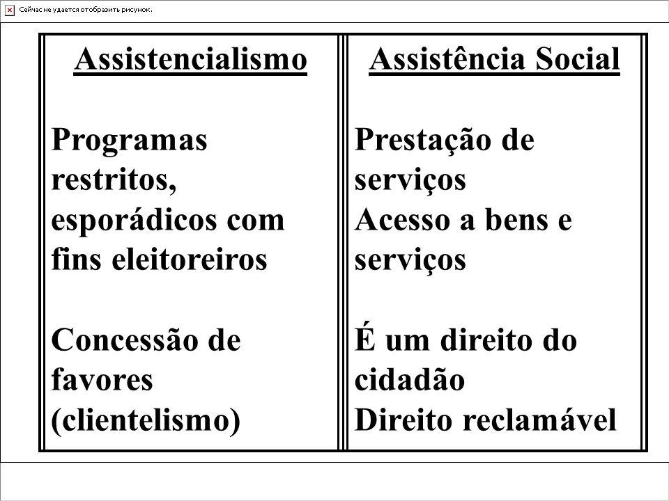 Assistencialismo Acesso a um bem através de doação De interesse particular familiar – 1º damismo Assistência Social De interesse público, defende e garante os mínimos sociais
