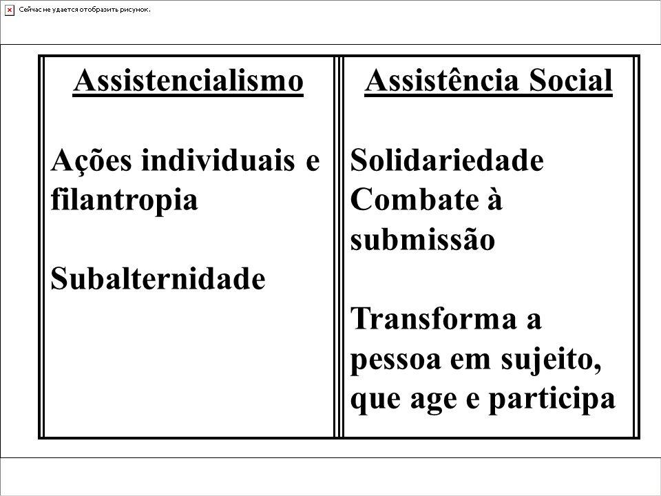 Assistencialismo Ações individuais e filantropia Subalternidade Assistência Social Solidariedade Combate à submissão Transforma a pessoa em sujeito, que age e participa