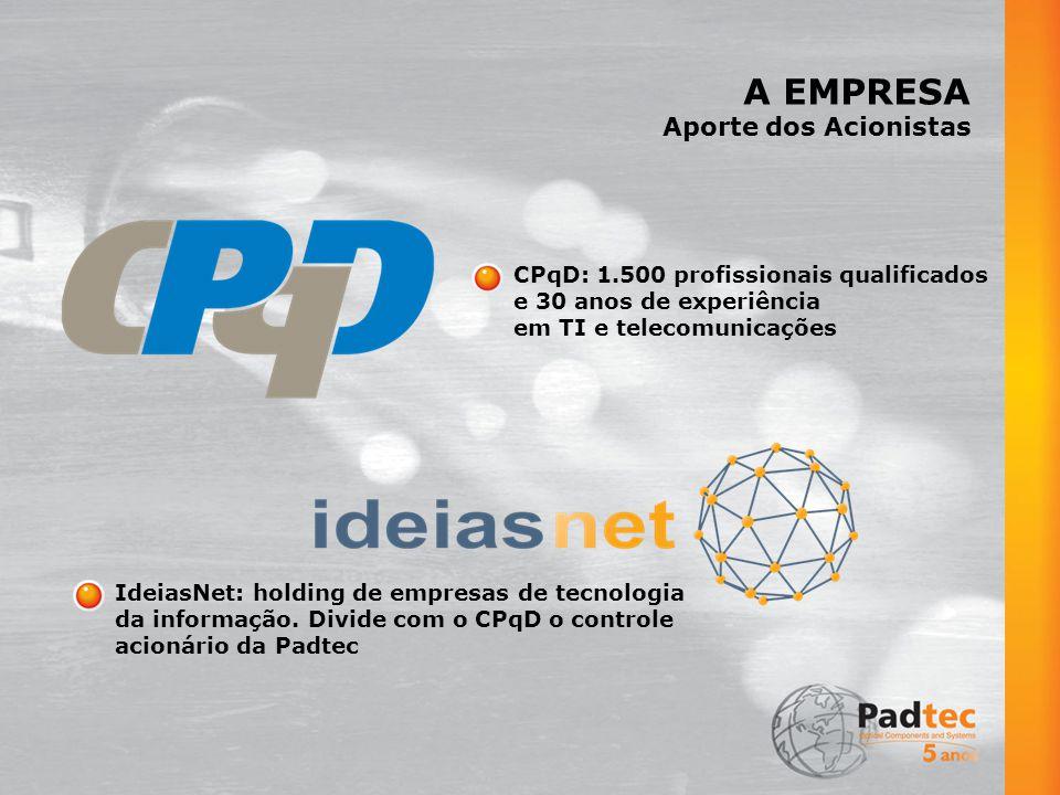 A EMPRESA Aporte dos Acionistas CPqD: 1.500 profissionais qualificados e 30 anos de experiência em TI e telecomunicações IdeiasNet: holding de empresas de tecnologia da informação.