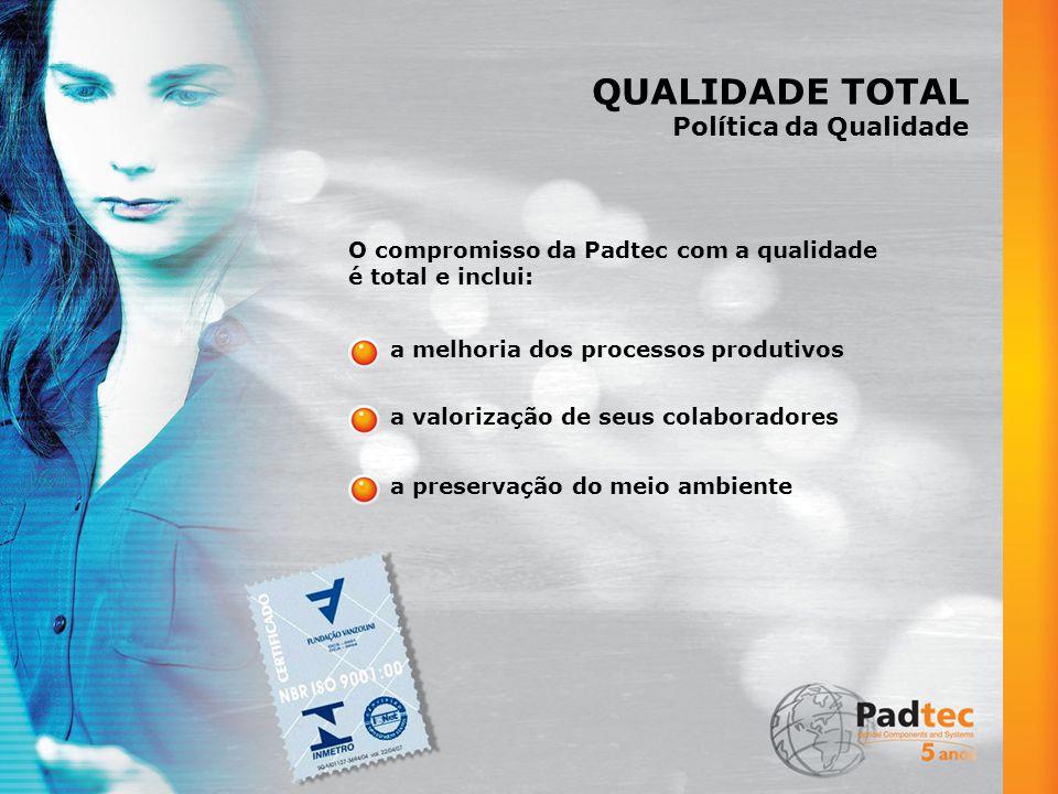 QUALIDADE TOTAL Política da Qualidade O compromisso da Padtec com a qualidade é total e inclui: a melhoria dos processos produtivos a valorização de seus colaboradores a preservação do meio ambiente
