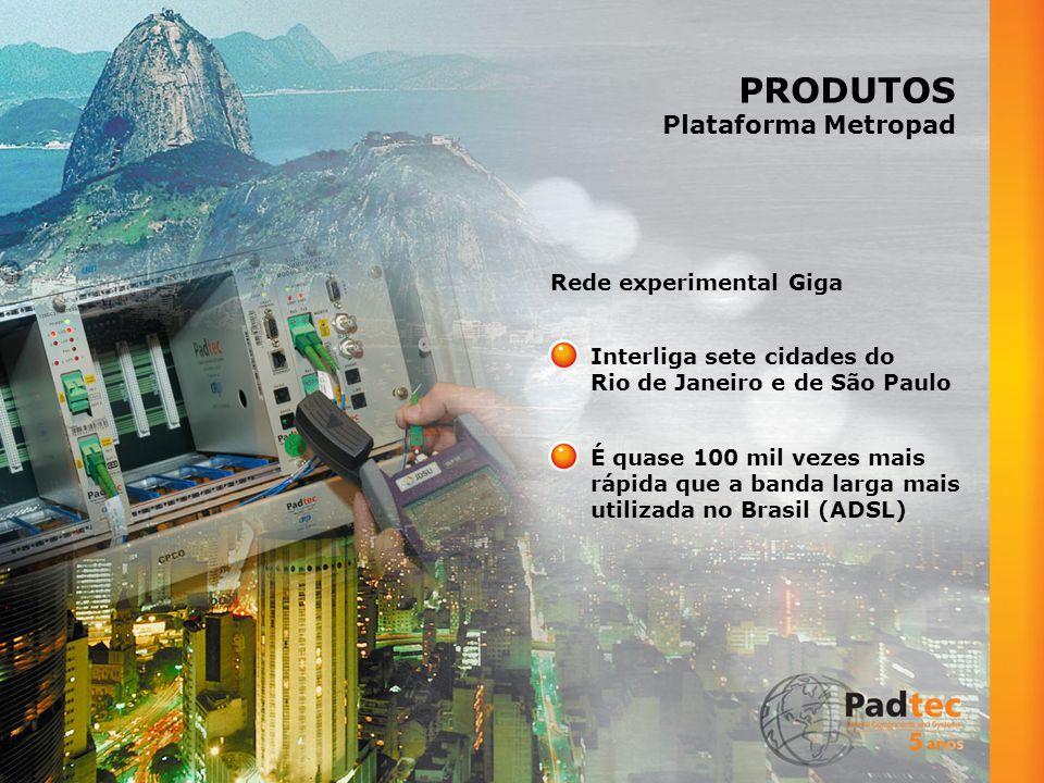 PRODUTOS Plataforma Metropad Interliga sete cidades do Rio de Janeiro e de São Paulo Rede experimental Giga É quase 100 mil vezes mais rápida que a banda larga mais utilizada no Brasil (ADSL)